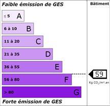 GES Maison Villette-sur-Ain