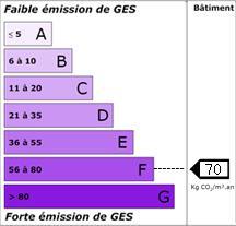 GES Maison Aubigny