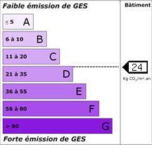 GES Maison F4  Saint-Hilaire-de-Riez