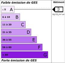 GES Maison 153m² Beauvoir-sur-Mer